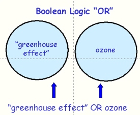 [Boolean Logic OR]
